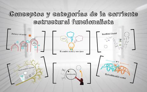 Conceptos Y Categorías De La Corriente Estructural