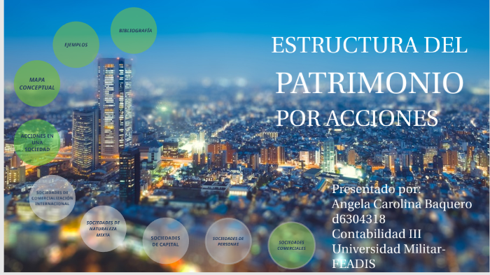Estructura Del Patrimonio Por Acciones By Angela Baquero On