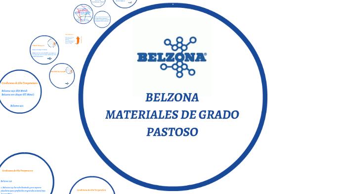 BELZONA by Pedro Sanchez on Prezi