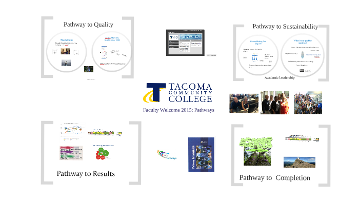 Tacoma Community College Faculty Remarks 2015 by Tod Treat