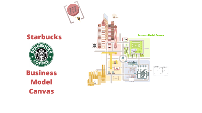 Starbucks Business Model Canvas By Fara Hartono