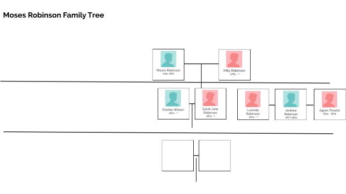 Moses Robinson Family Tree by Zach Pasley on Prezi Next