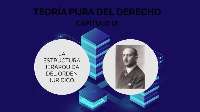 Capítulo 9 Y 10 De Teoría Pura Del Derecho By Maria Patiño