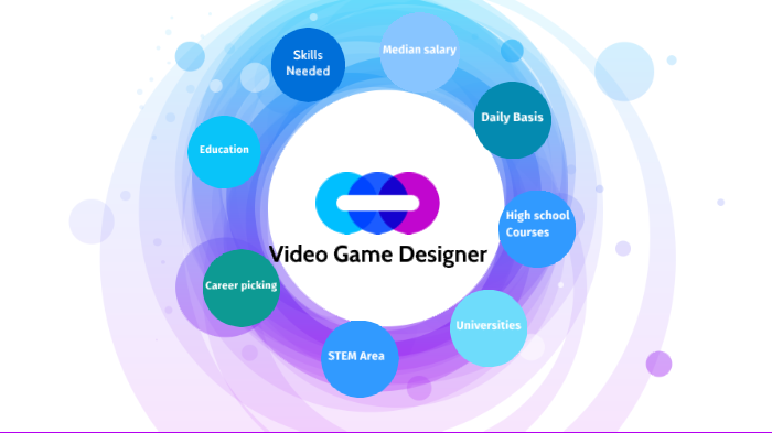 Video Game Designer By Adam Healton On Prezi Next,Creative Graphic Design Creative A Logo Images