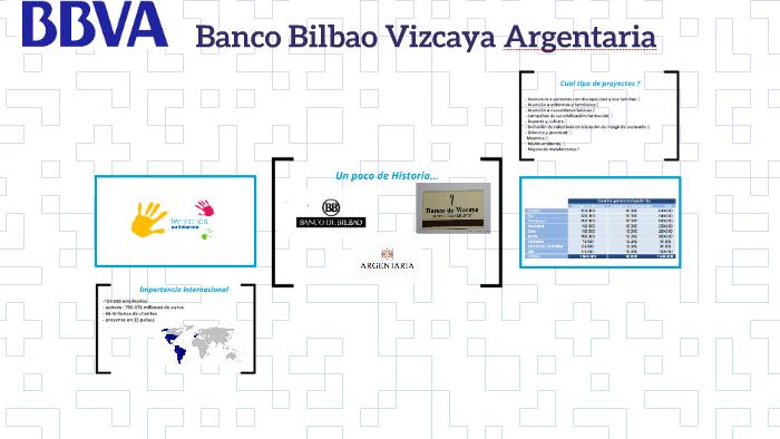 BancoBilbaoVizcayaArgentaria