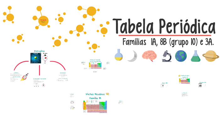 Tabela Periódica By Jordanna Pacheco On Prezi