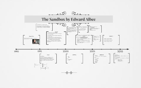 the sandbox edward albee character analysis