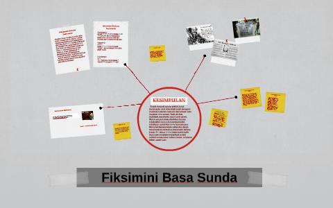 Fiksimini Basa Sunda By Ilham Kamaludin On Prezi