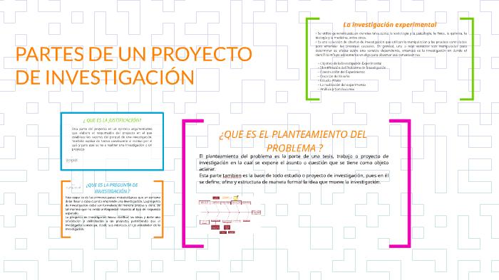 Partes De Un Proyecto De Investigación By Laura Sanchez On Prezi