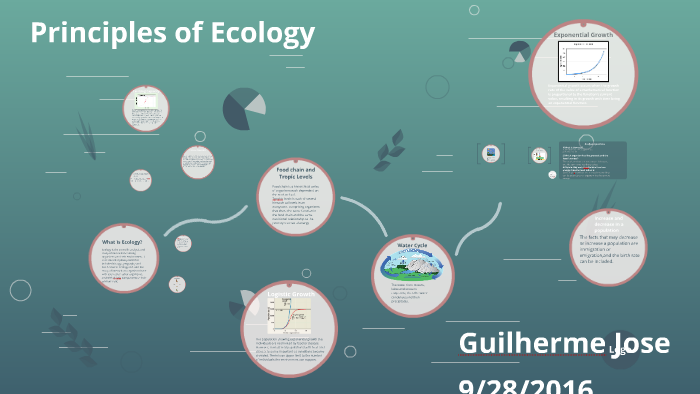 Principles of Ecology by Guilherme Jose