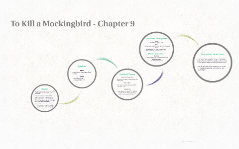 to kill a mockingbird chapter 9 questions and answers