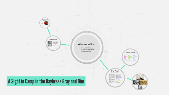 A Sight In Camp In The Daybreak Gray And Dim By Larissa Diaz On Prezi