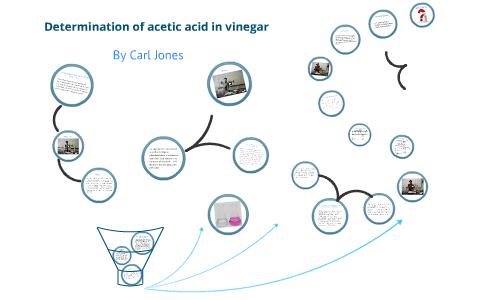 Determination of acid in vinegar by Sarah Jones on Prezi