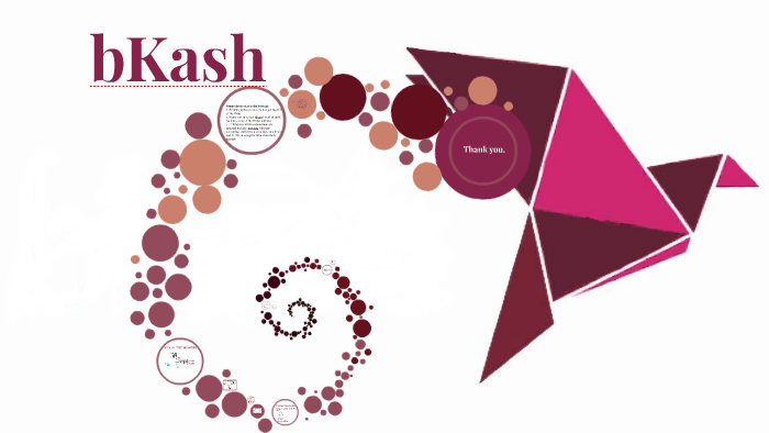bKash by Anika Tabassum on Prezi
