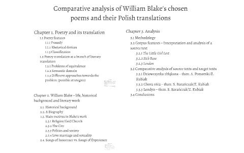 william blake background