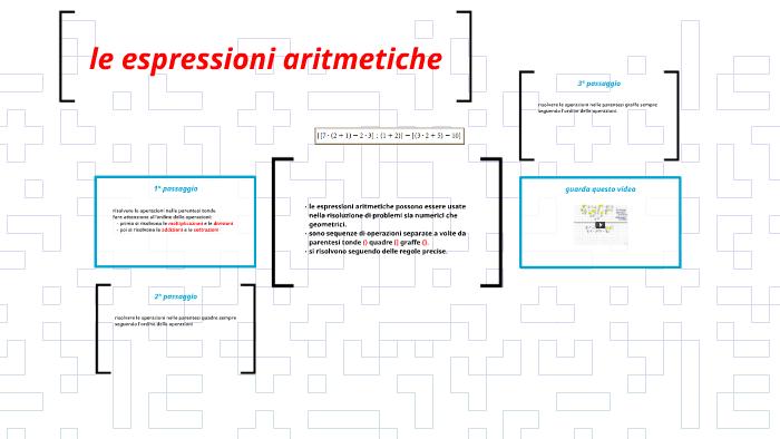 Le Espressioni Aritmetiche By Giuseppina Vancheri On Prezi