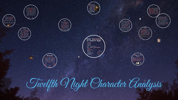 twelfth night character analysis viola