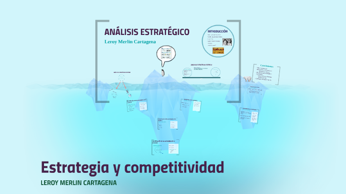 Estrategia Y Competitividad By Miriam Losada On Prezi