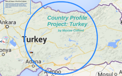 Country Profile Project: Turkey by Maxine Clifford on Prezi