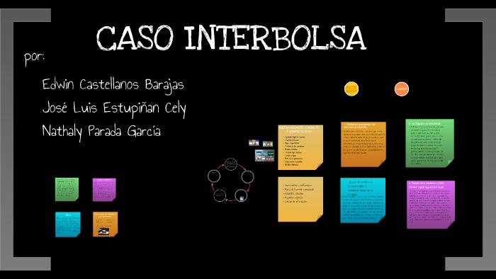 El Cartel De Interbolsa