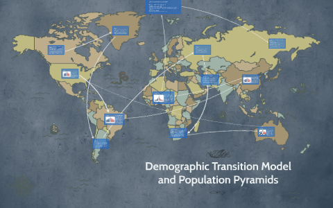 Demographic Transition Model And Population Pyramids By Finley