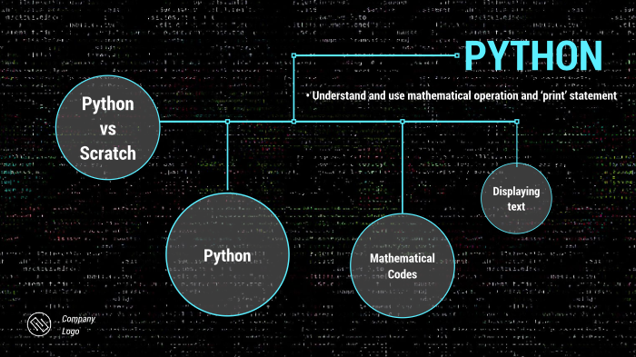 Introduction to Python by Helen Ellershaw on Prezi Next
