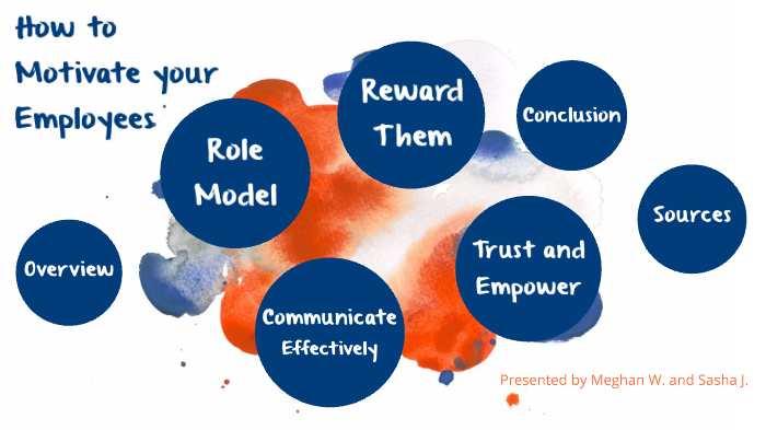 How to Motivate your Employees by Meghan White on Prezi Next