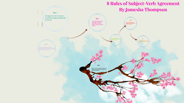 8 Rules Of Subject Verb Agreement By Jamesha Thompson On Prezi