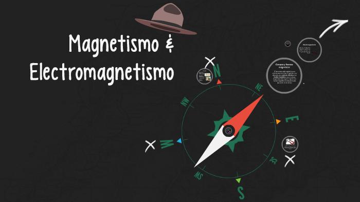 Magnetismo Electromagnetismo By Loraine Gomez On Prezi