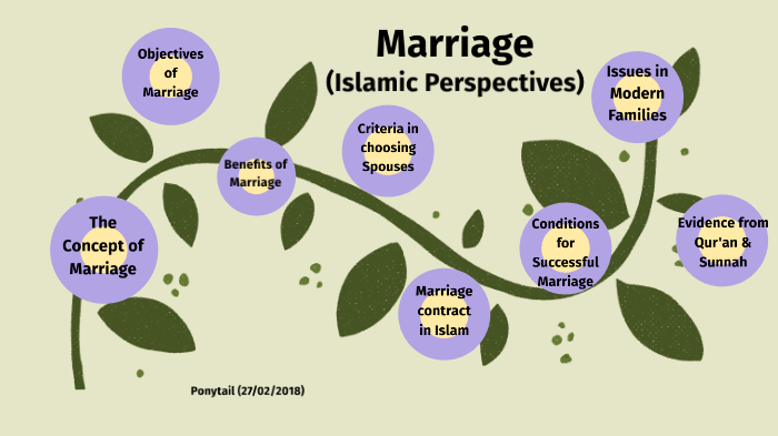 Marriage from Islamic Perspective by Nik Yasmin Namili on