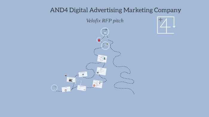 AND4 Digital Advertising Marketing Company by on Prezi