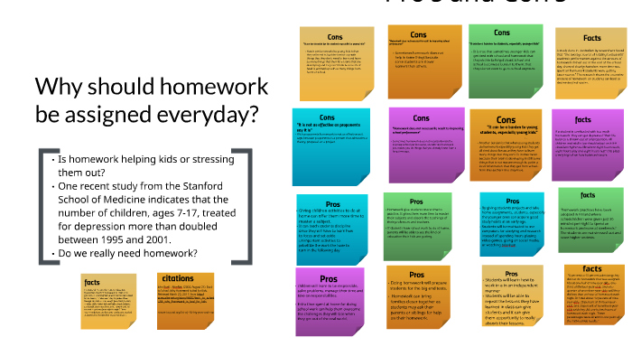 Education Library: Homework: Do We Really Need It?