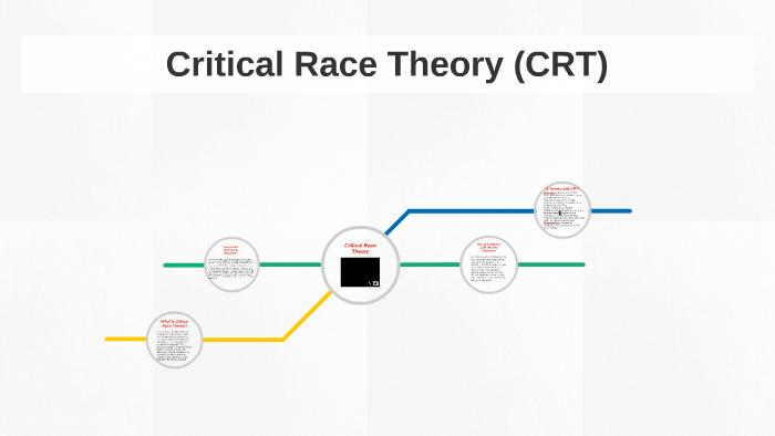 Critical Race Theory (CRT) by Marissa Lopez on Prezi Next