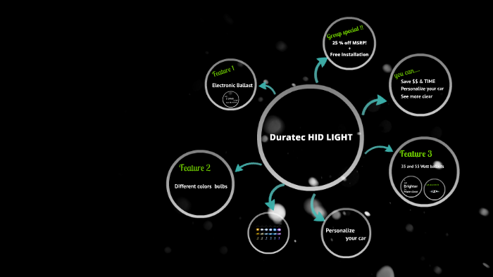 [WLLP_2054]   Duratec HID LIGHT by Doris Lau | Duratec Hid Ballast Wiring Diagram |  | Prezi