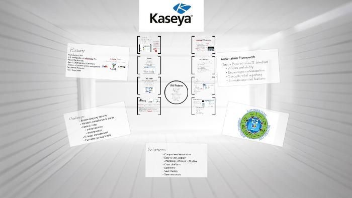 Kaseya VSA (ITSM Product) Presentation by Sushil K on Prezi