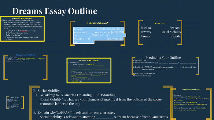 English Extended Essay Topics  Essay Term Paper also Genetically Modified Food Essay Thesis Dreams Essay Outline By Boris Mclaughlin On Prezi Essay In English Literature