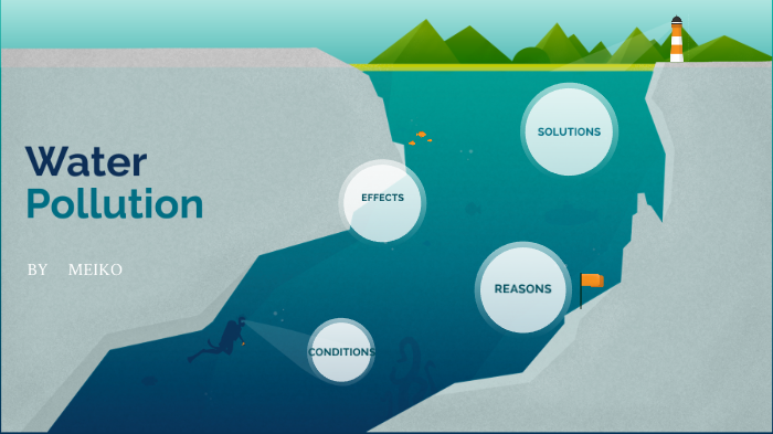 Reasons for water pollution