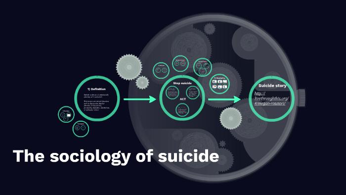 suicide sociology definition