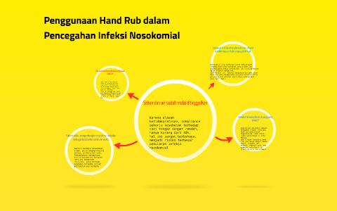 Penggunaan Hand Rub Dalam Pencegahan Infeksi Nosokomial By Lisa Wiramas
