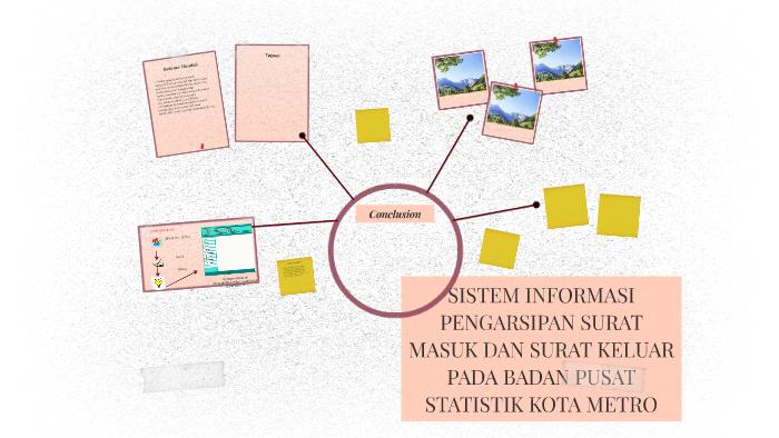 Sistem Informasi Pengarsipan Surat Masuk Dan Surat Keluar Pa