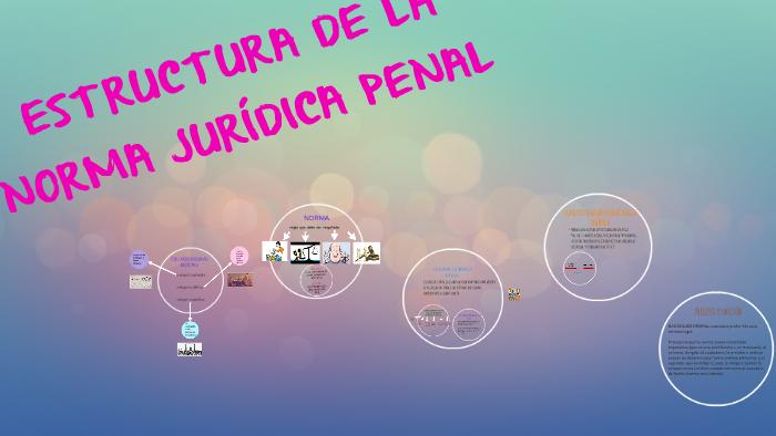Estructura De La Norma Jurídica Penal By Kary Luu On Prezi