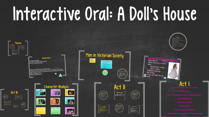 Interactive Oral A Doll S House By Kat Oglesby On Prezi