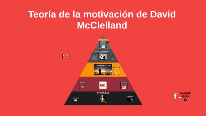 Teoría De David Mcclelland By Jose Emmanuel Garcia On Prezi