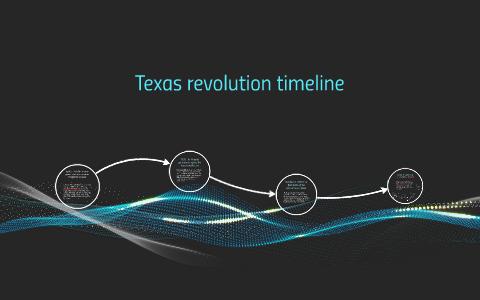 texas revolution timeline by emeri leclair on prezi