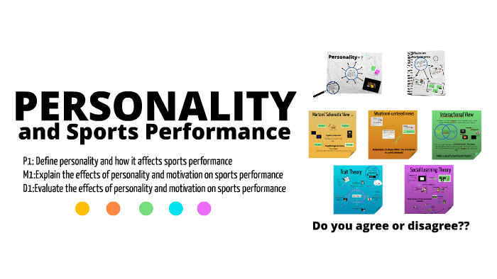Sport Psychology - Personality by Alice Tocknell on Prezi on biological views, sociocultural views, psychology and world views, mechanical views,