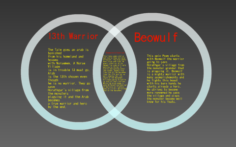 similarities between the 13th warrior and beowulf