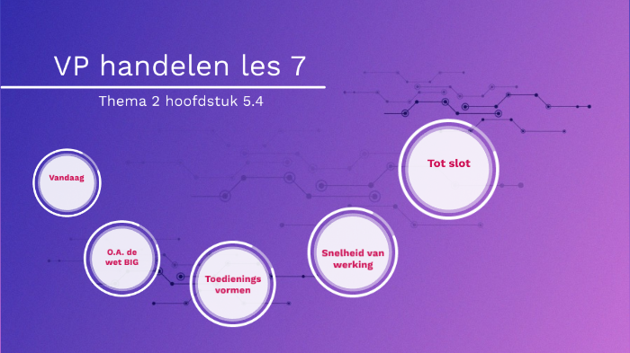 VP handelen les 8 by Jorien van Beek on Prezi Next