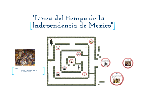 Linea Del Tiempo De La Independencia De México By Daniel Almeida On