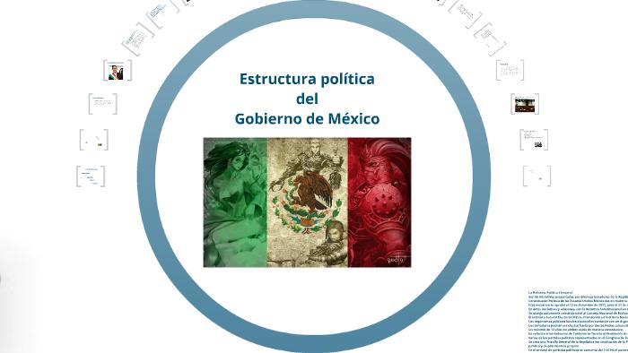 Estructura Política Del Gobierno De México By Victor Ricardo