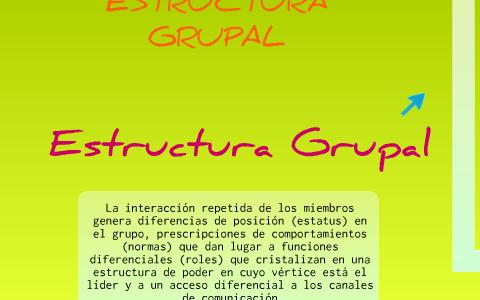 Estructura De Grupos By Andrea De Leon On Prezi